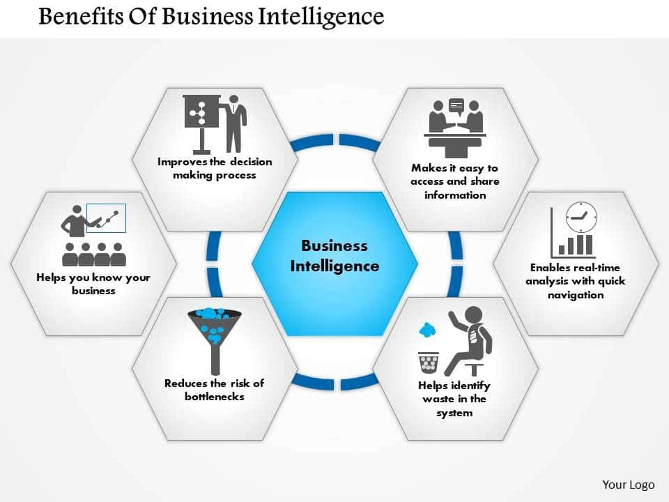 Business Intelligence Strategy Example And Introduction To Business Intelligence Pdf