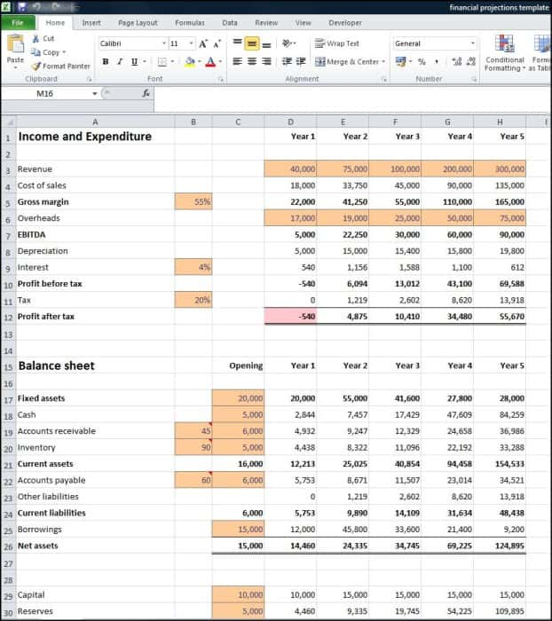 Business Plan Financial Template Excel Download And Financial Forecasting Excel