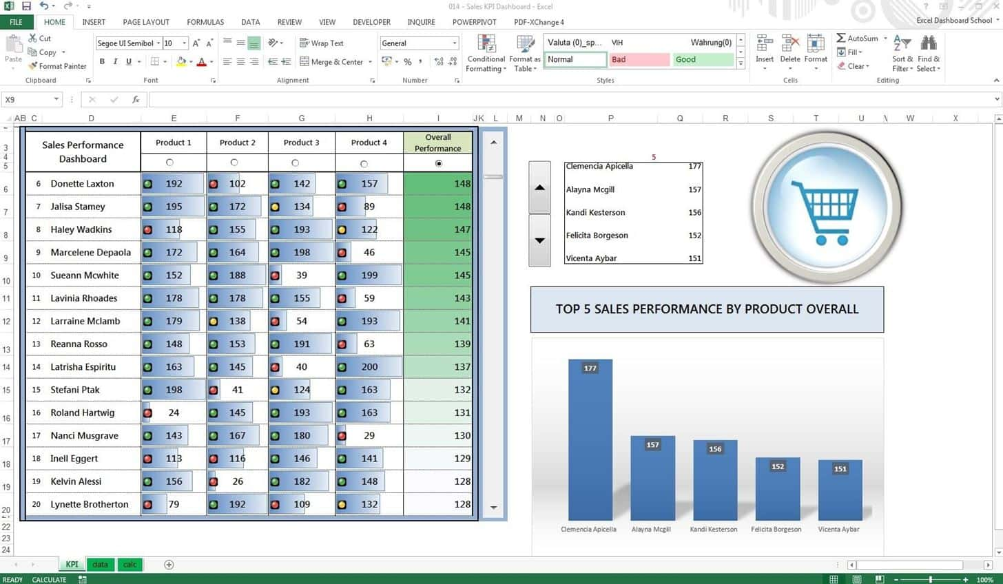Dashboard Excel Templates Free Download And Quality Dashboard Excel Template Xls