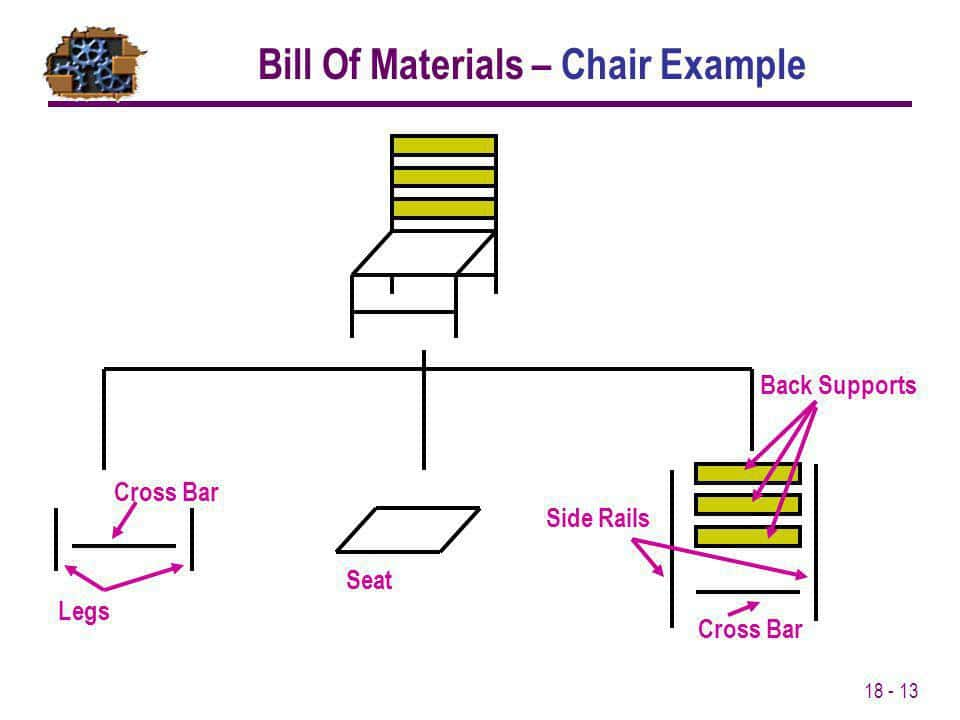 Engineering Bill Of Materials Template And Frc Bill Of Materials Template 2015