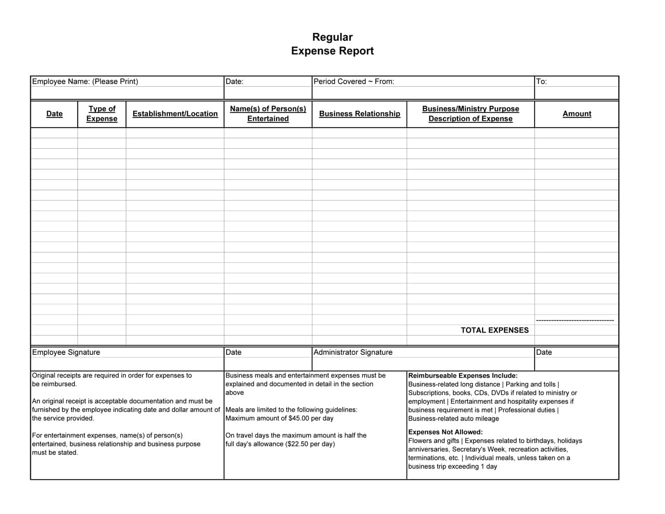Event Budget Checklist And Yearly Expense Report Template