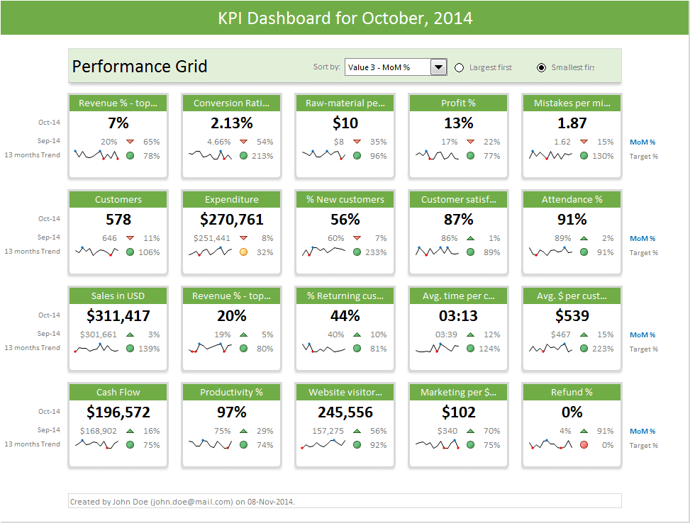 Excel Sales Dashboard Templates Free And Free Reporting Dashboard