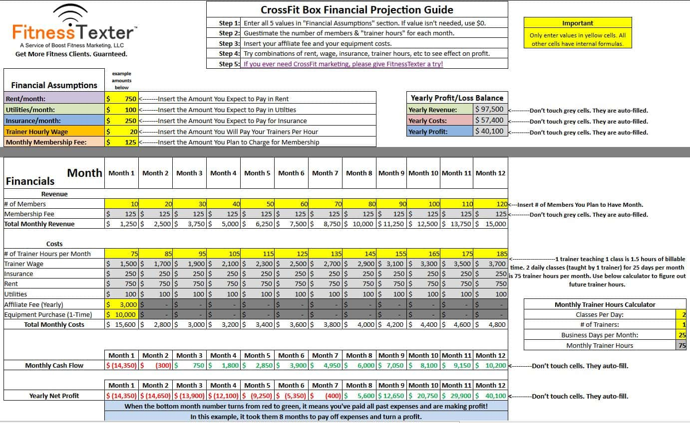 Financial Forecast Template Excel And Financial Plan Template For Startup Business