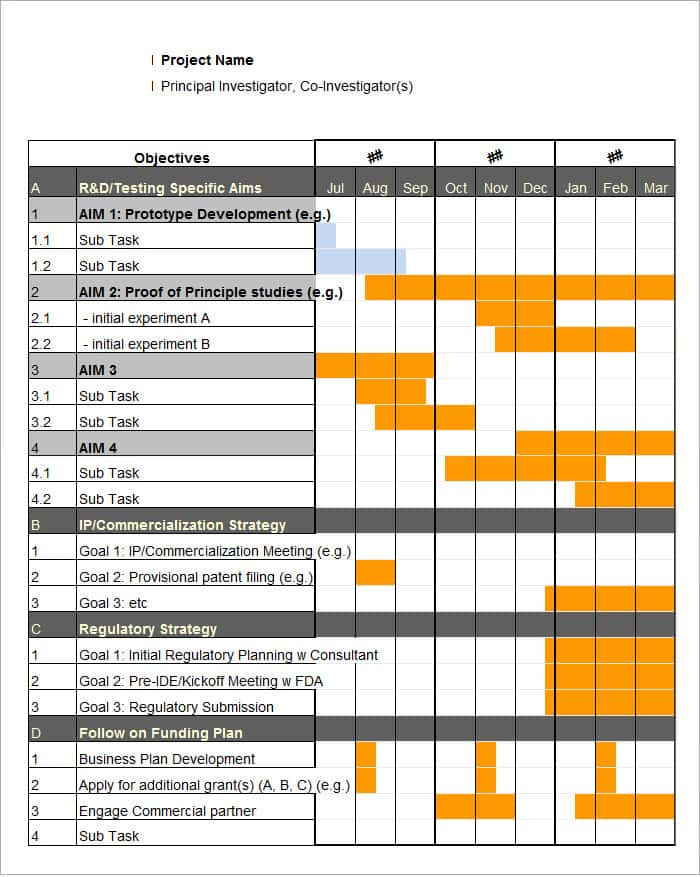Free Excel Gantt Chart Template Download Uk And Gantt Charts For Dummies