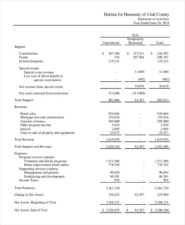 Non For Profit Financial Statement Template And Sample Statement Of Activities Nonprofit