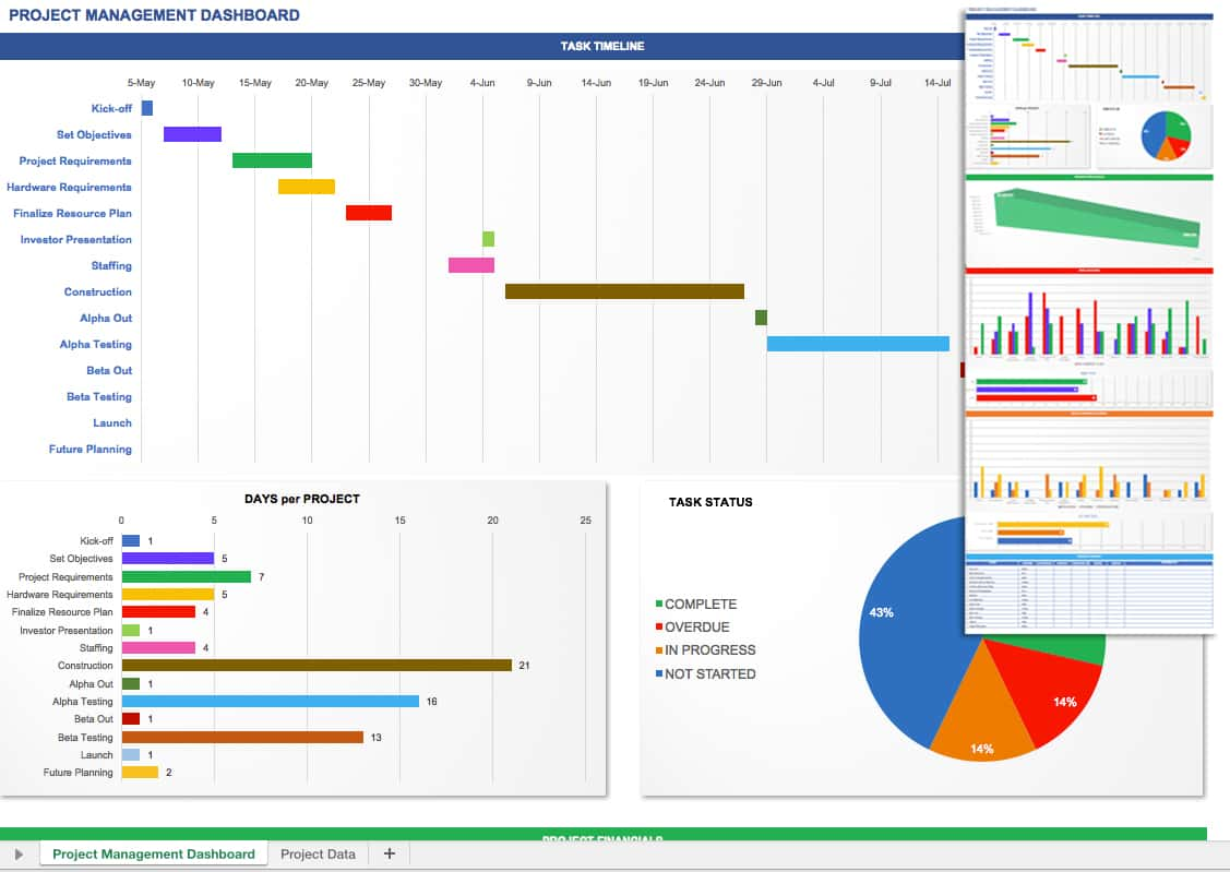 Procurement Dashboard Excel Template Free Download And Free Dashboards In Excel Templates