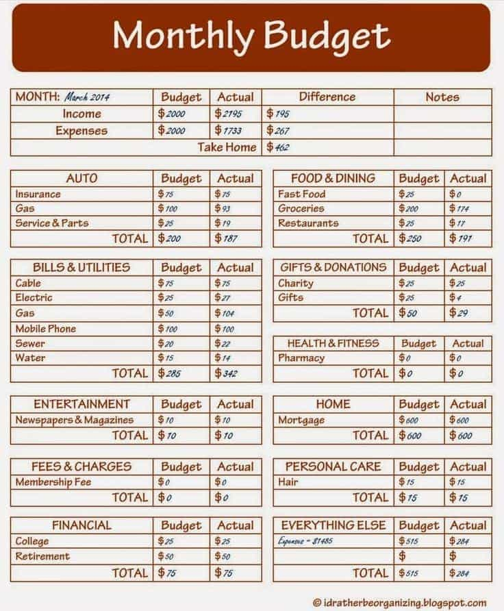 Crown Financial Budget Worksheet And Basic Financial Budget Worksheet
