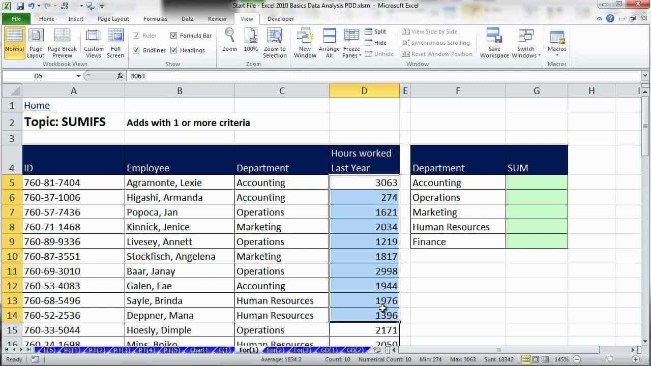 Data Analysis In Excel With Examples And Excel Data Analysis Toolpak