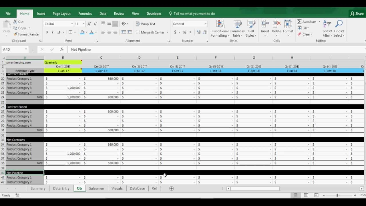 Detailed Sales Pipeline Management Template Excel And Ms Excel Sales Pipeline Template