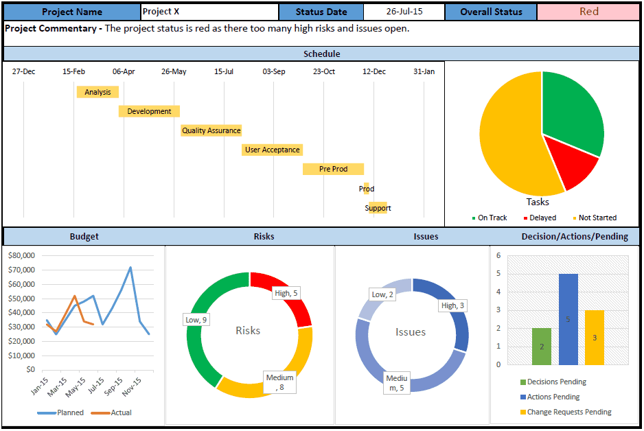 Free Excel Project Management Tracking Templates And Free Excel Monthly Budget Template