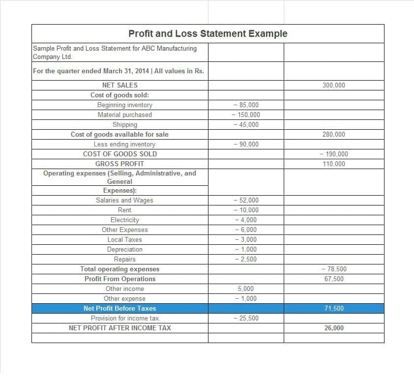 Profit And Loss Template Download And Profit And Loss Statement Free Template Self Employed