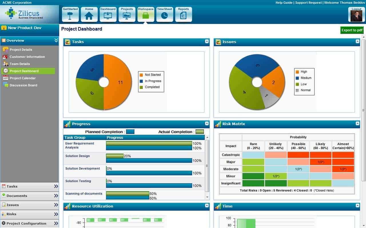 Project Plan Template Excel 2013 And Project Report Dashboard Template