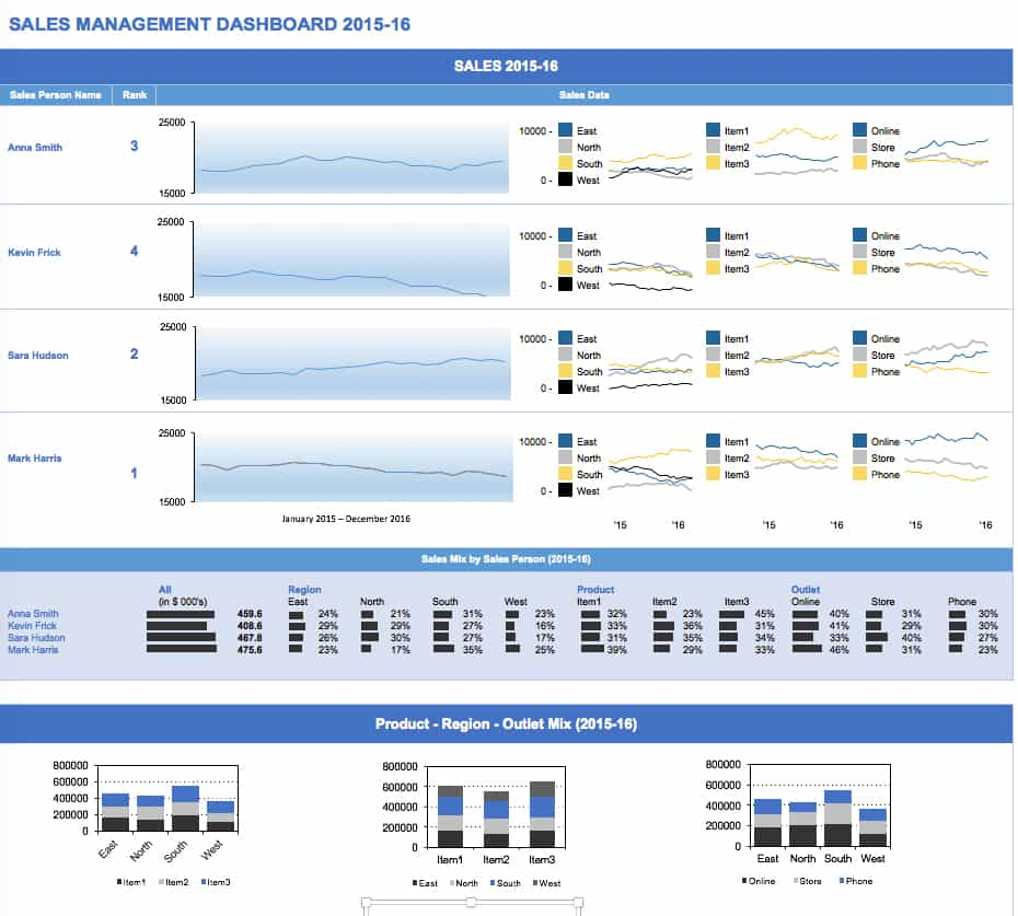 Project Plan Template Excel Free Download And Marketing Dashboard Template