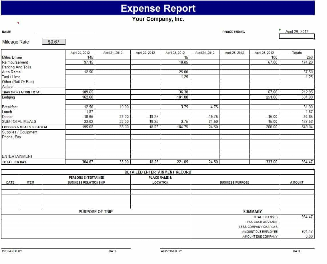 Expense Report Policy Examples And Expense Report Business Purpose Examples