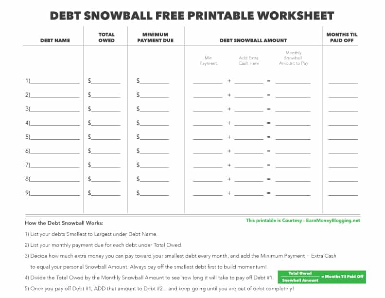 Free government debt consolidation loans and debt snowball spreadsheet google docs