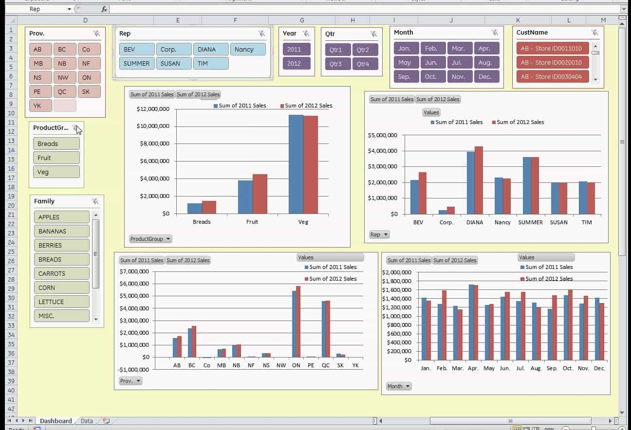 How To Create Dashboard In Excel Step By Step And Sample Financial Dashboards