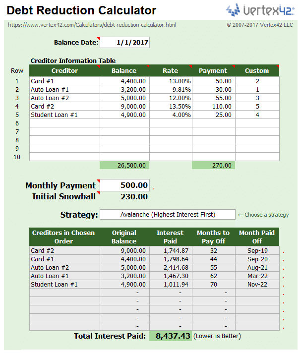 Printable debt consolidation worksheet and credit card payoff spreadsheet