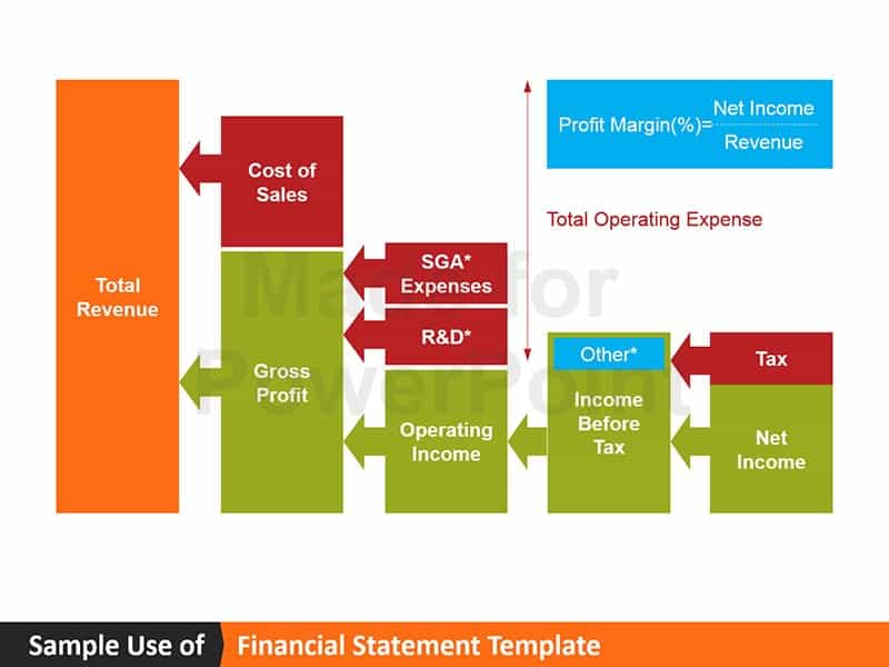 Financial Services Vision Statement And Financial Services Vision Statement Examples