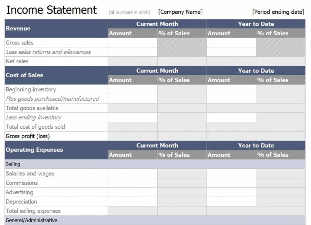 Financial Statement Template Word And Personal Financial Plan Template