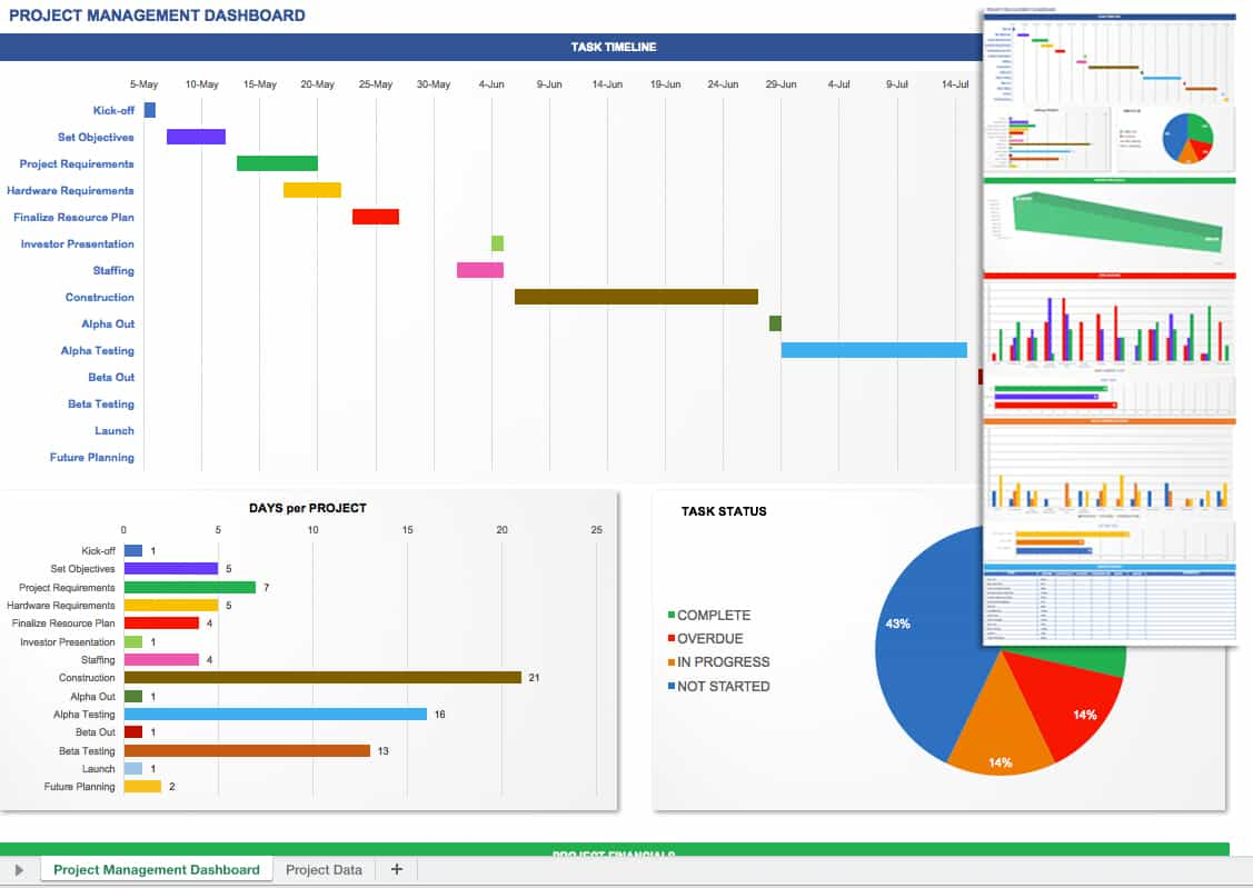 Multiple Project Tracking Template Excel Free Download And Project Portfolio Dashboard