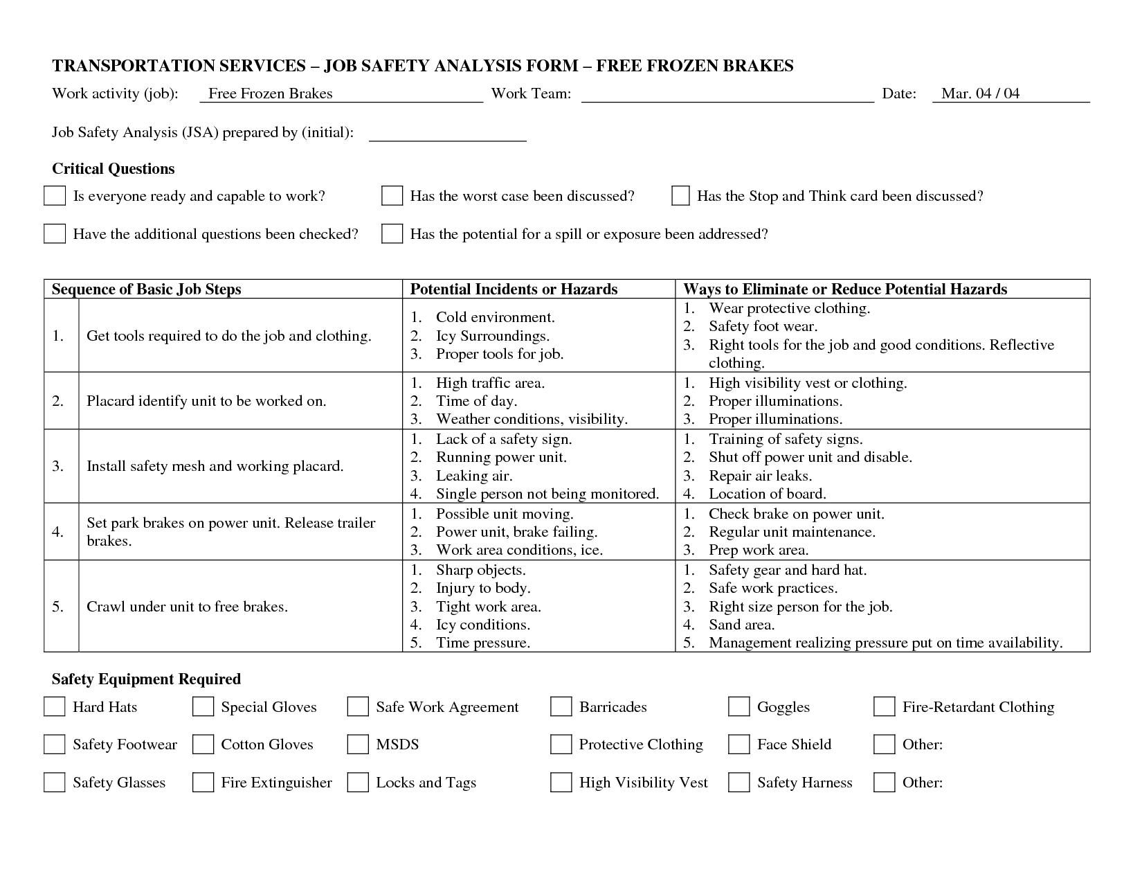 Example Of A Hazard Analysis And Haccp Hazard Analysis Worksheet