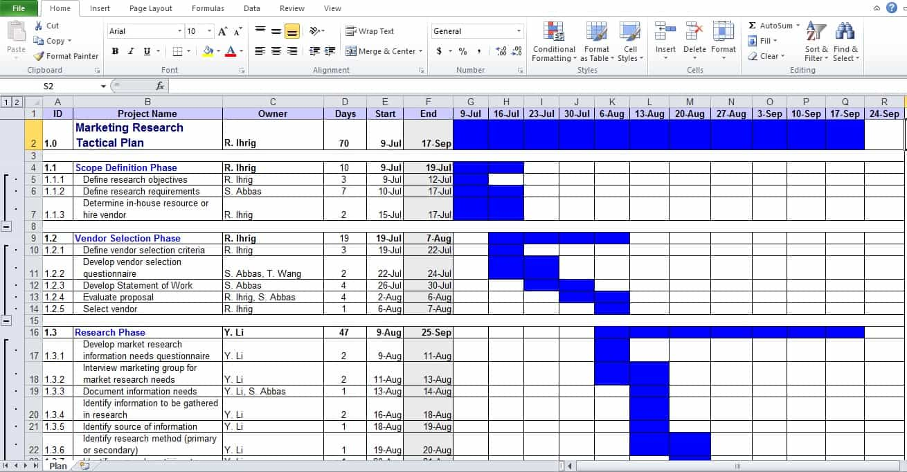 Free Business Plan Financial Projections Template Excel And Business Plan Template In Excel