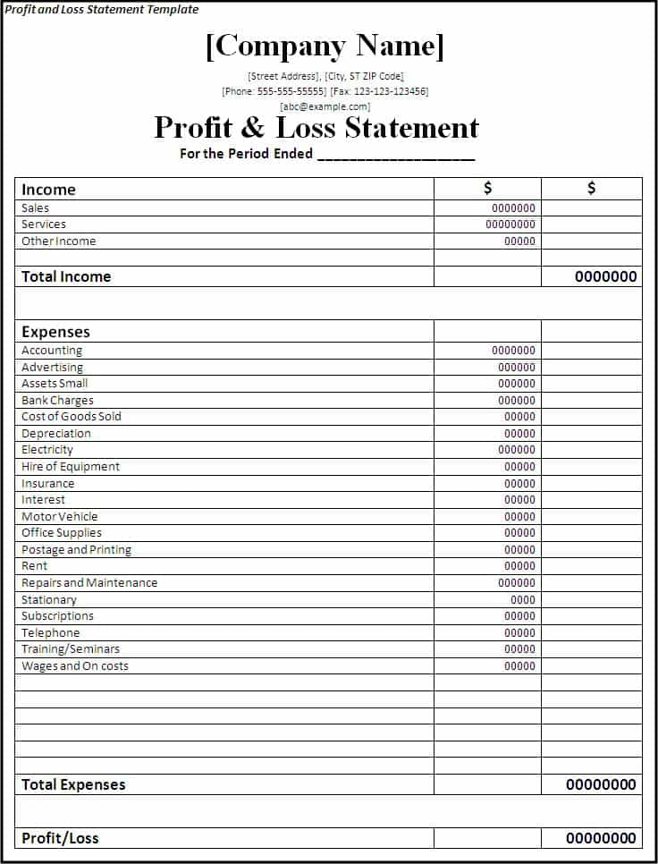 How To Create A Profit And Loss Statement In Excel And Sample Restaurant Profit And Loss Statement