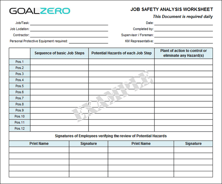 Process Hazard Analysis Worksheet And Haccp Hazard Analysis Template