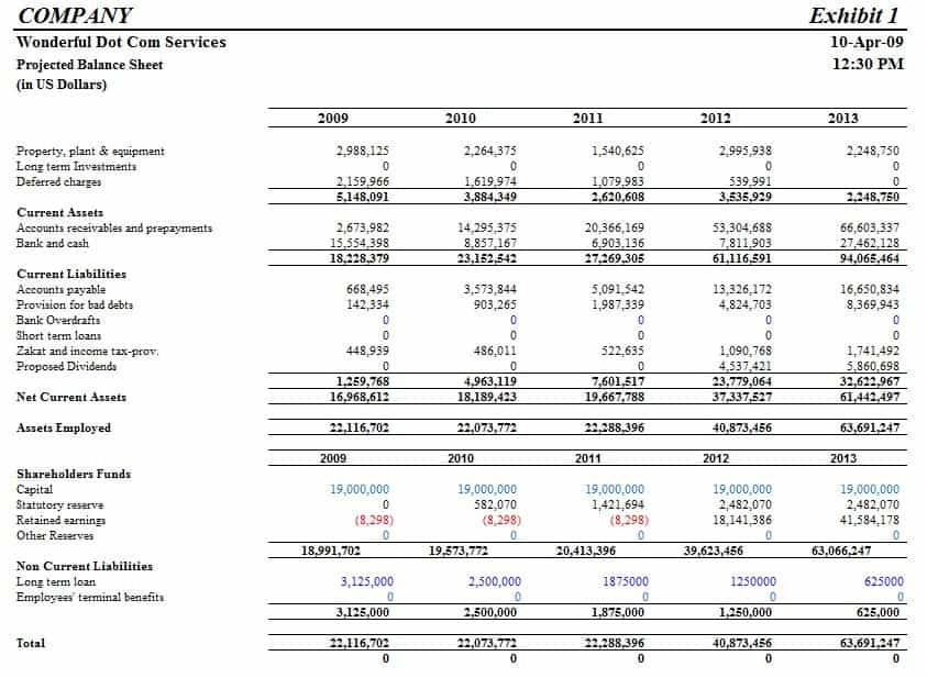 Business Financial Statement Template Pdf And Cash Flow Statement Business Plan