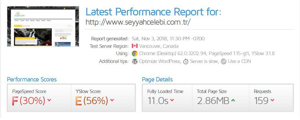 Optimize Edilmemiş Site Performans Raporu Ve Site Açılış Değerleri