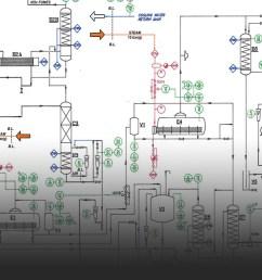 acids waste gases recovery prva iskra namenska proizvodnja a d baric serbia [ 1605 x 888 Pixel ]