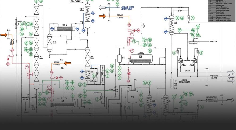 medium resolution of acids waste gases recovery prva iskra namenska proizvodnja a d baric serbia
