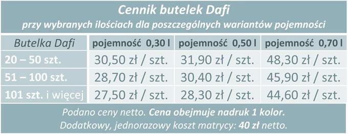 butelka_dafi_cennik-pryzmat