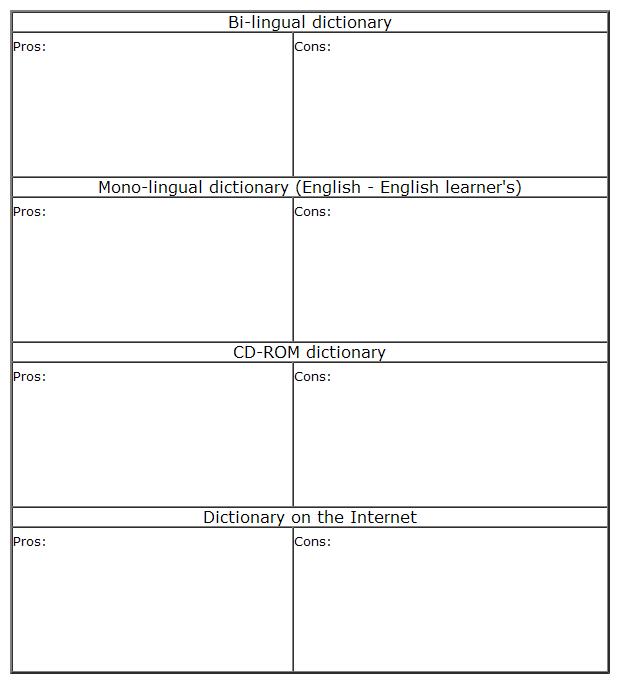 Dictionaryworksheetpng – Dictionary Worksheet