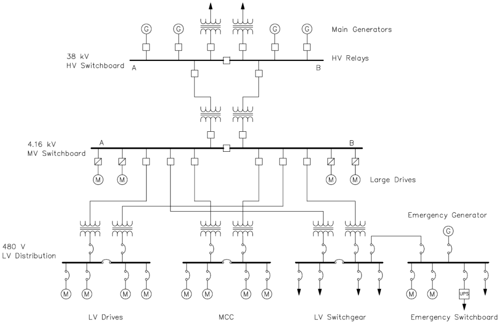 medium resolution of electrical one line development uninterrupted power one line electrical diagram software download one line electrical diagram example