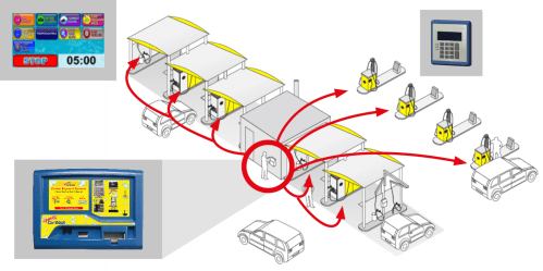 small resolution of a car wash diagram wiring diagram standard a car wash diagram