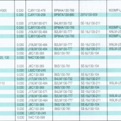 Spark Plug Conversion Chart Yamaha G14 Wiring Diagram Tecumseh Psep Biz