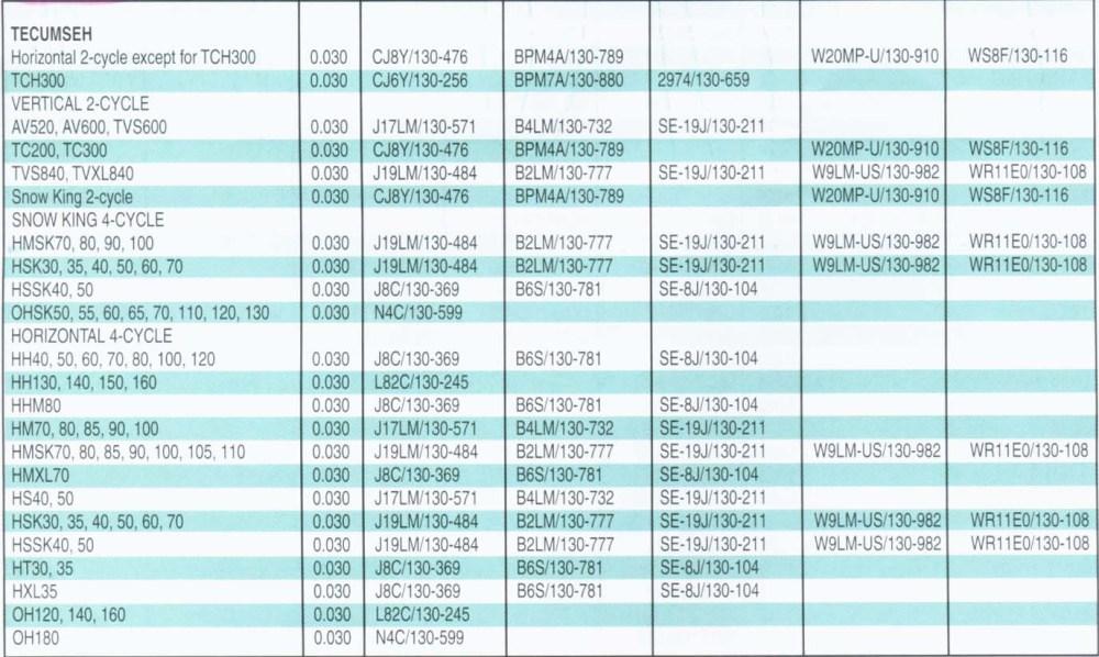 10 Hp Teseh Engine Wiring Diagram - Teseh Hp Wiring Diagram on