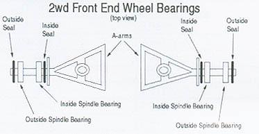 Yamaha Atv Power Yamaha ATV Engines Wiring Diagram ~ Odicis