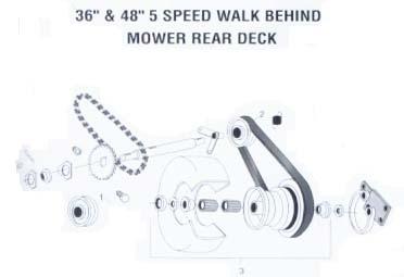 cub cadet drive belt diagram on scag walk behind mower deck kohler 20 hp parts diagram wiring diagram photos for help your