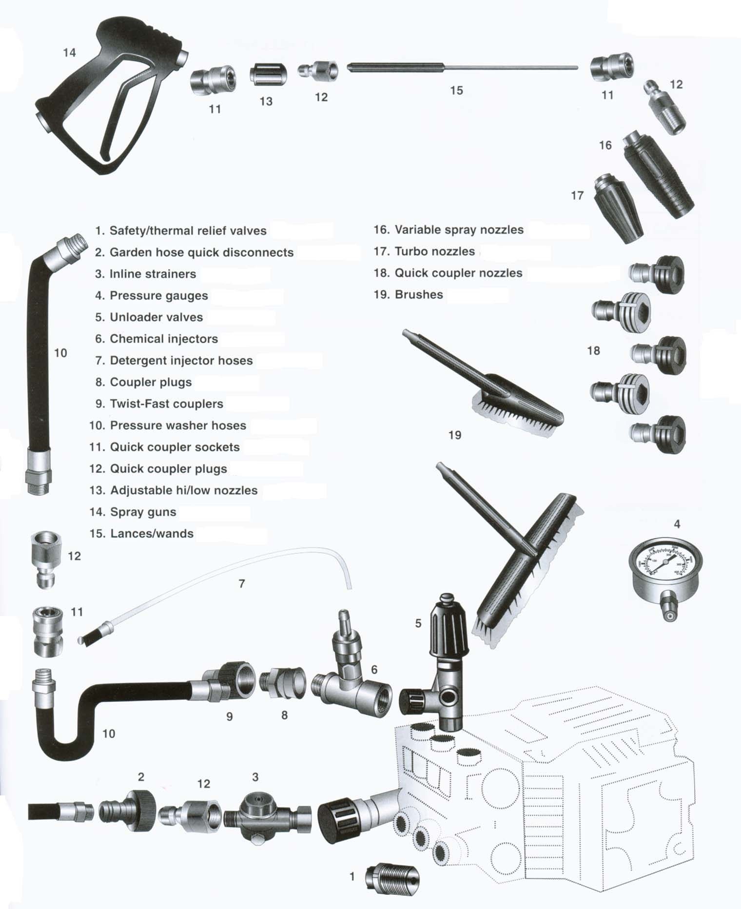 Pressure Washer Parts For Sale