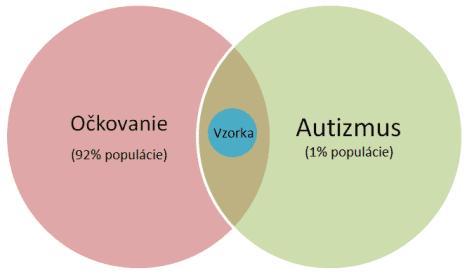 autism_vacc