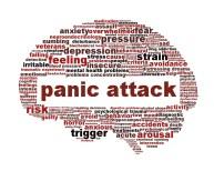 ataque de panico costa rica