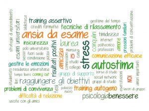 Immagine con nuvola di parole legate al mondo degli studenti