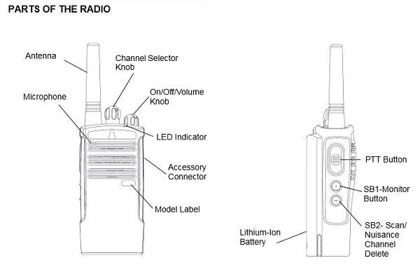 Motorola RDM2020 Price VHF MURS Radio