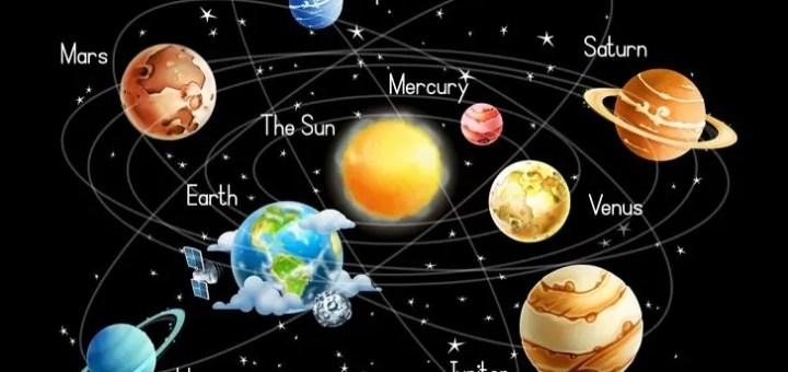 Güneş Sisteminde Kaç Gezegen Var?