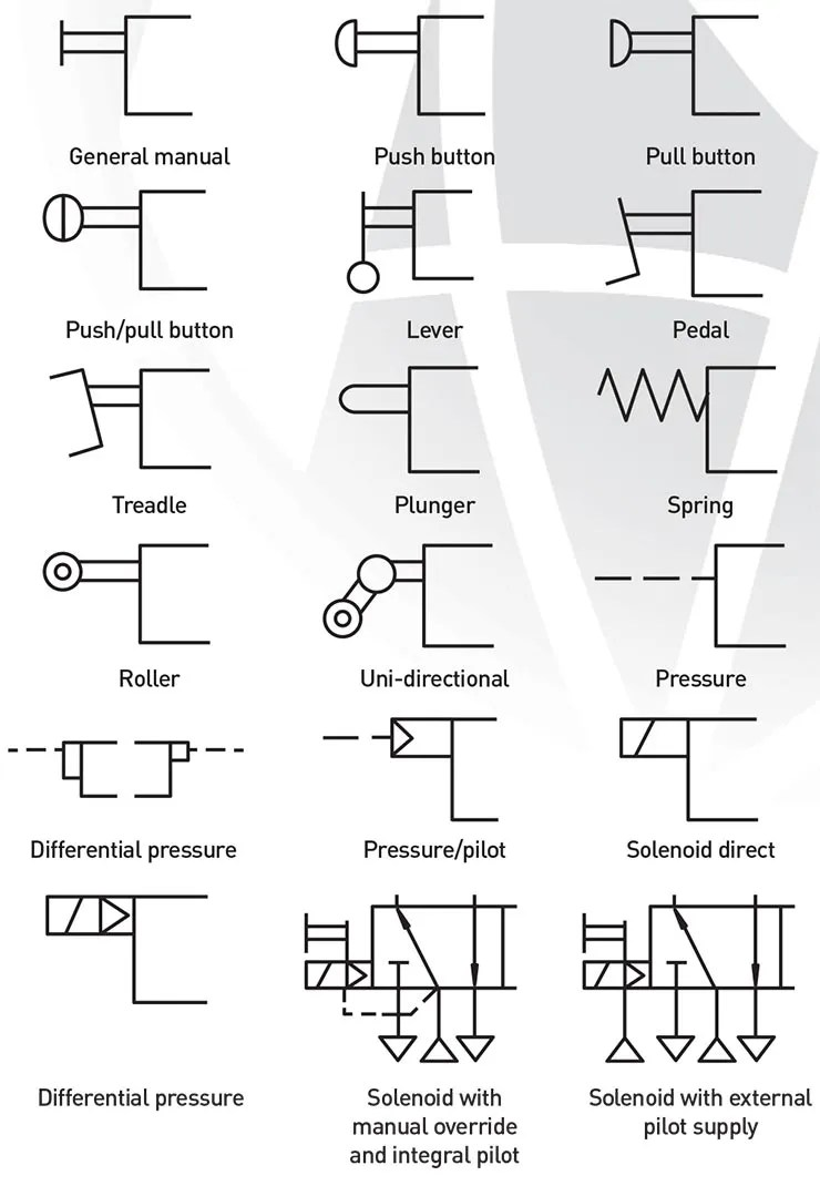 hight resolution of valve operator pneumatic symbols