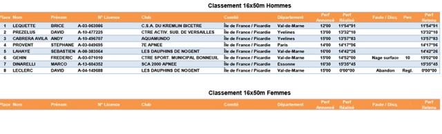 Classement 16x50