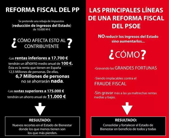 imagen reforma fiscal pp