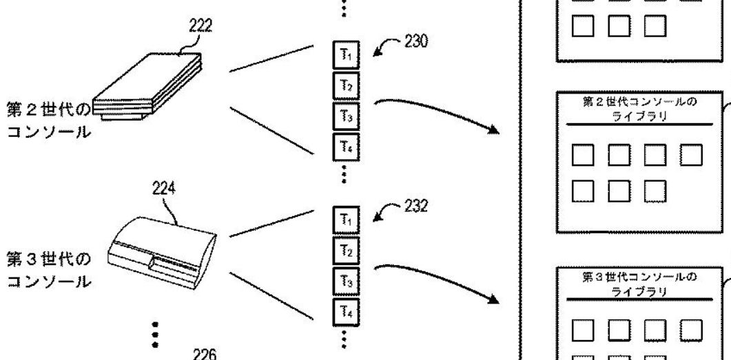 Sony Files A Patent To Enable Game Emulation Across PS1